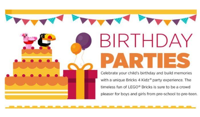 Birthday Parties article image
