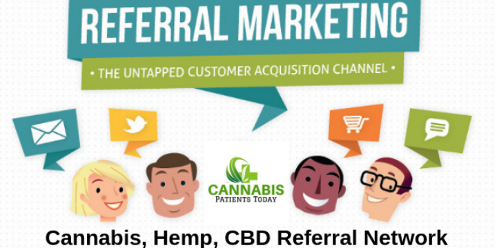 ATTRACT MEDICAL PATIENTS / RECREATIONAL CLIENTS FOR VIRTUALLY FREE! offer image