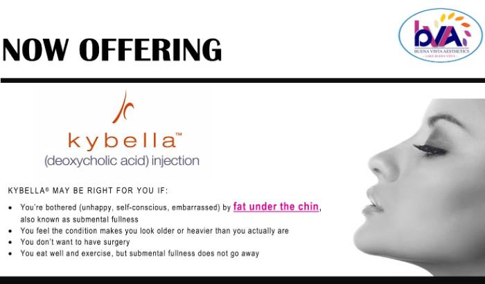 Kybella image
