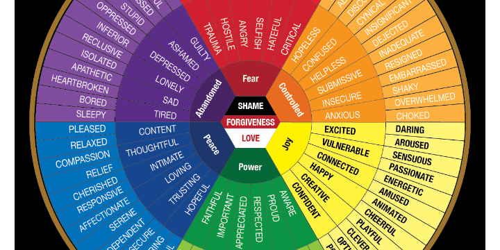 Free Digital Feeling Wheel 5.0 for Inviting Friends offer image